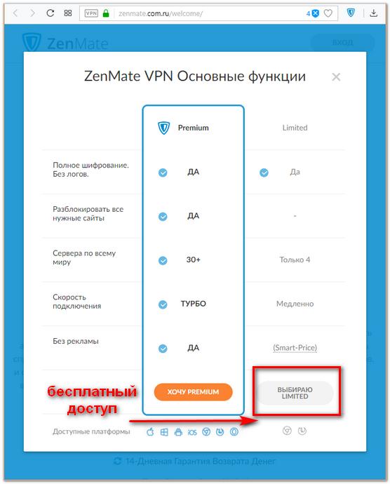 бесплатный доступ к ZenMate